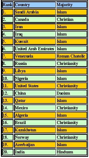 islam-minyak.jpg